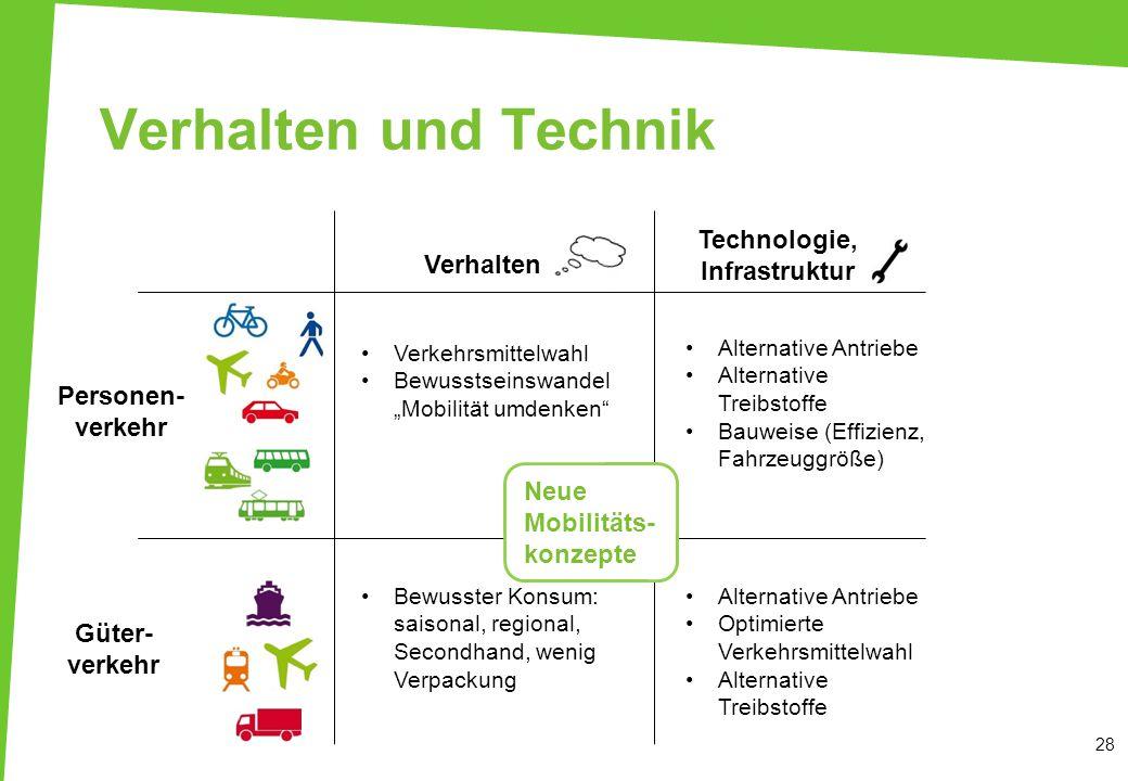 Technologie, Infrastruktur