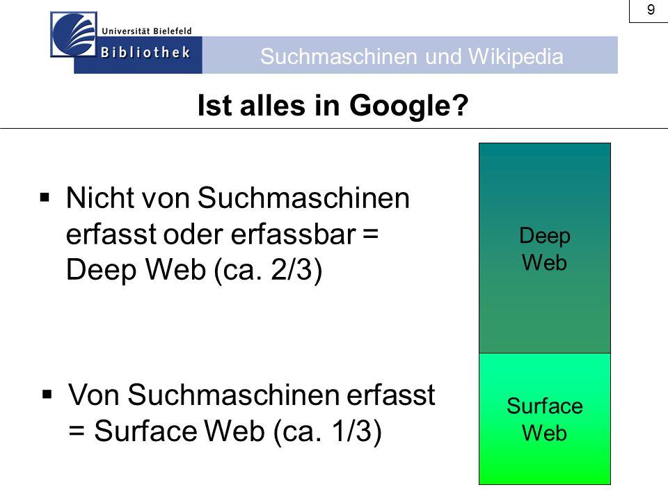 Nicht von Suchmaschinen erfasst oder erfassbar = Deep Web (ca. 2/3)