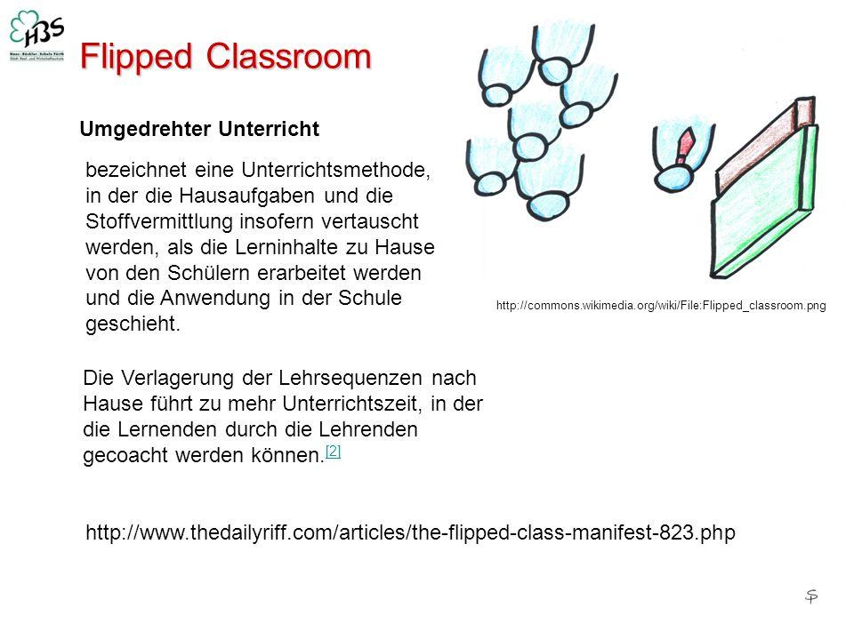 Flipped Classroom Umgedrehter Unterricht