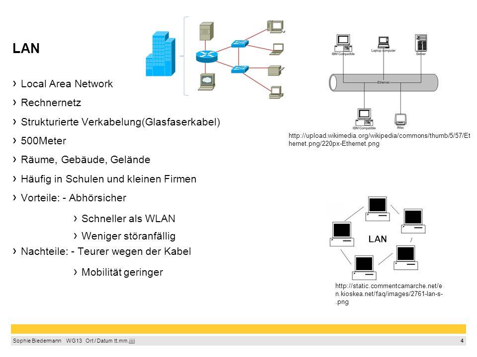 MAN Metropolitan Area Network MAN verbindet viele LANs Bis zu 100km