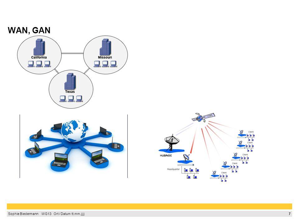http://www.easy-network.de/netztypen.html