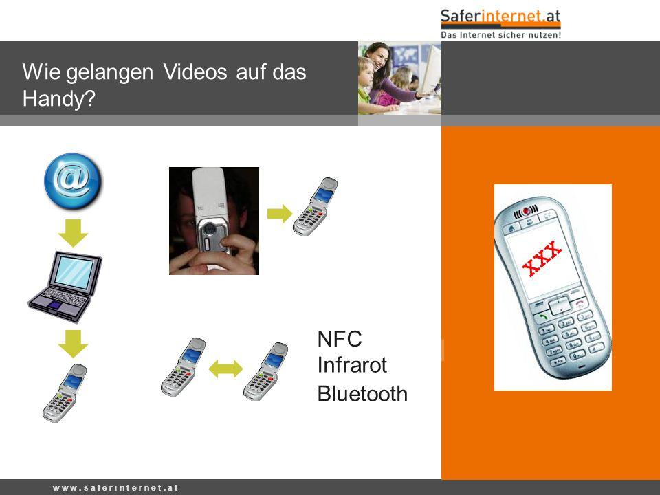Wie gelangen Videos auf das Handy
