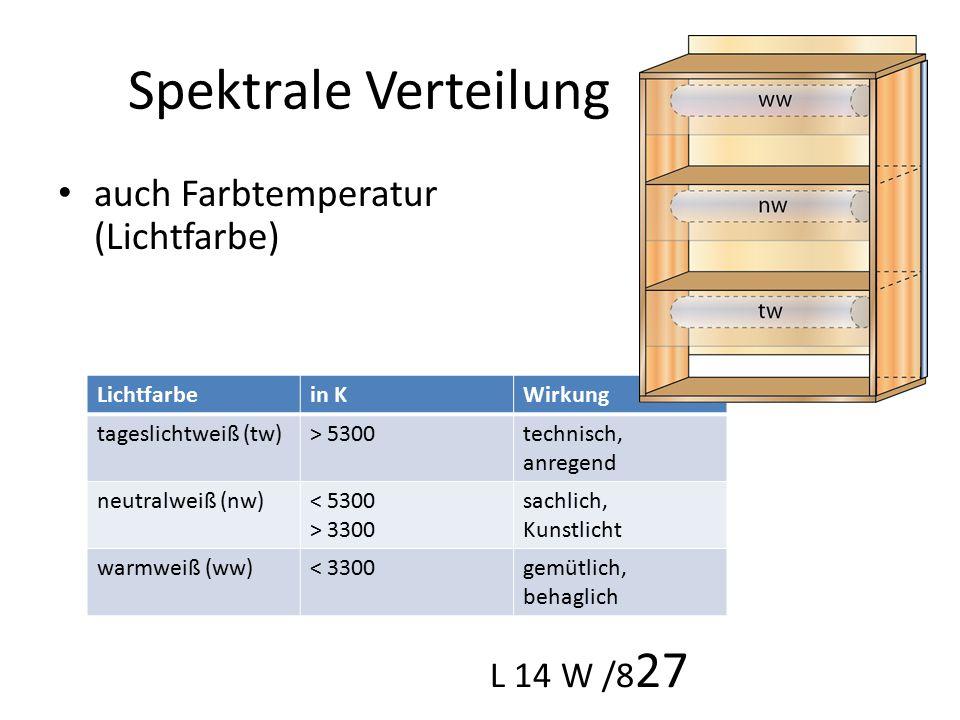 Spektrale Verteilung auch Farbtemperatur (Lichtfarbe) L 14 W /827