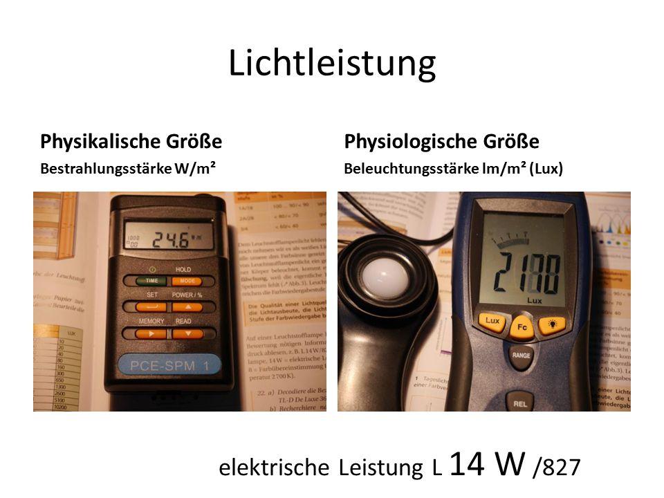Lichtleistung elektrische Leistung L 14 W /827 Physikalische Größe