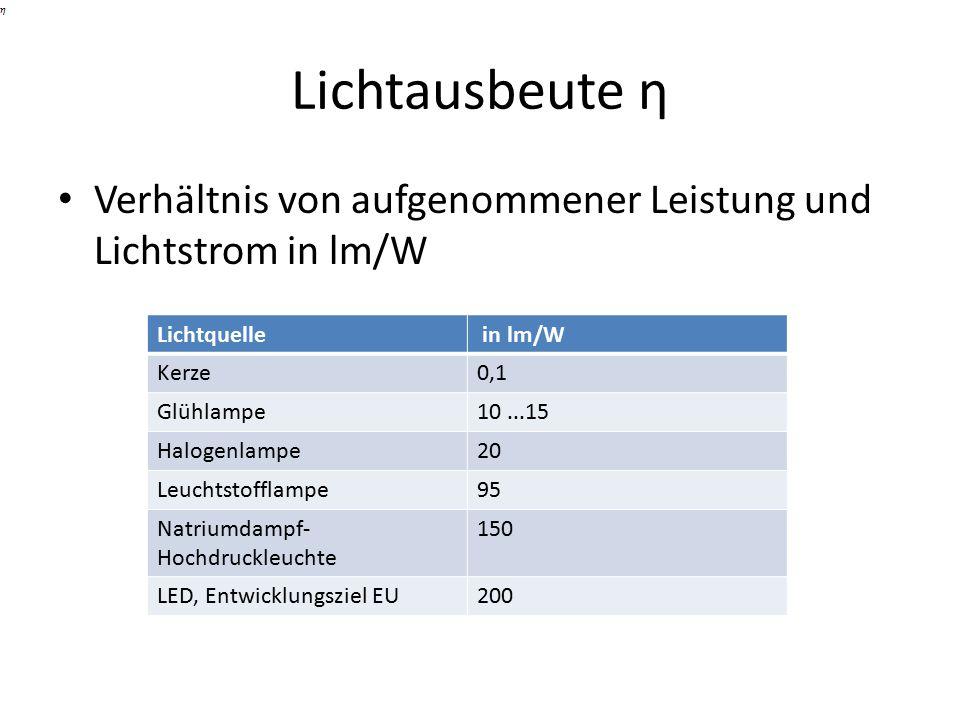 Lichtausbeute η Verhältnis von aufgenommener Leistung und Lichtstrom in lm/W. Lichtquelle. in lm/W.