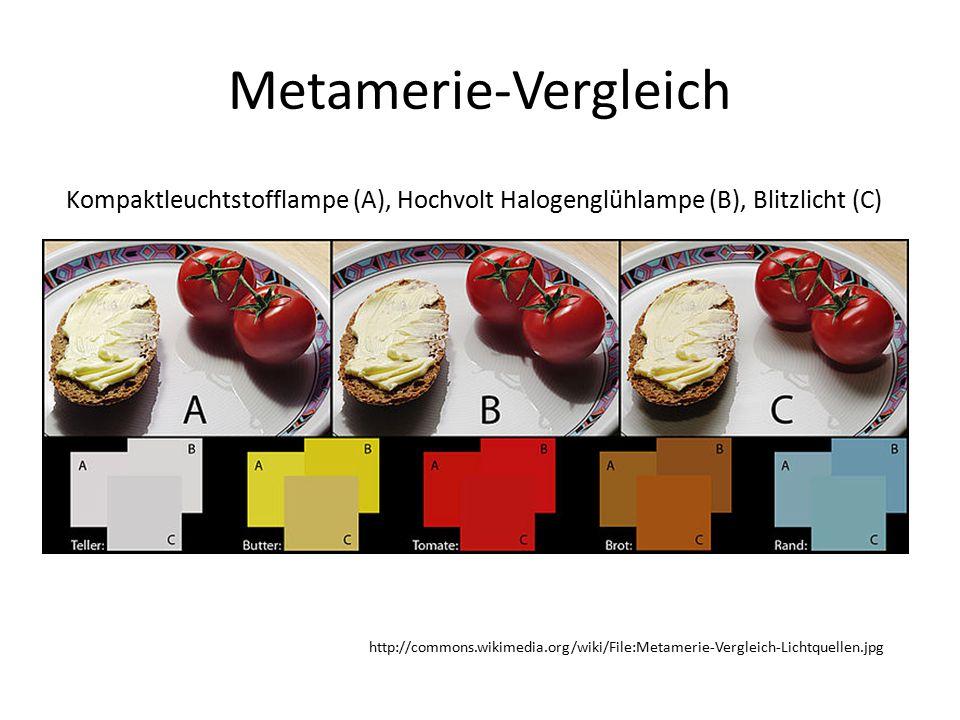 Metamerie-Vergleich Kompaktleuchtstofflampe (A), Hochvolt Halogenglühlampe (B), Blitzlicht (C)