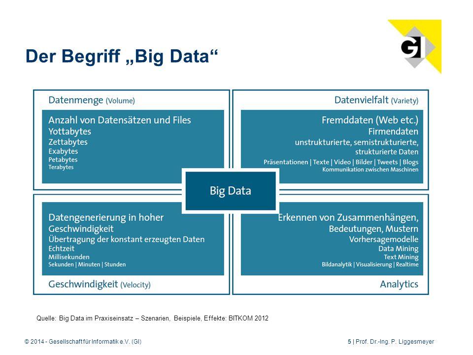 """Der Begriff """"Big Data geplanter Verlust: -249 T€"""