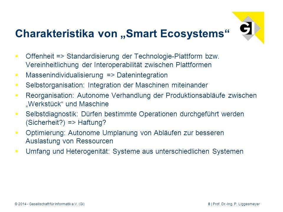 "Charakteristika von ""Smart Ecosystems"