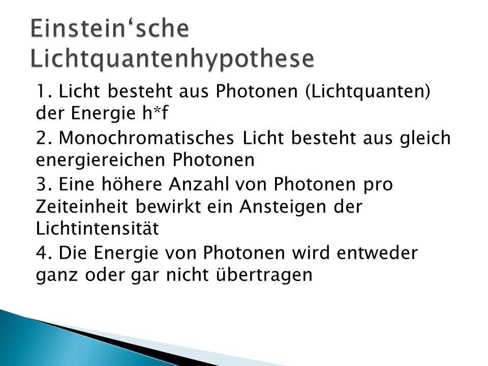Einstein'sche Lichtquantenhypothese