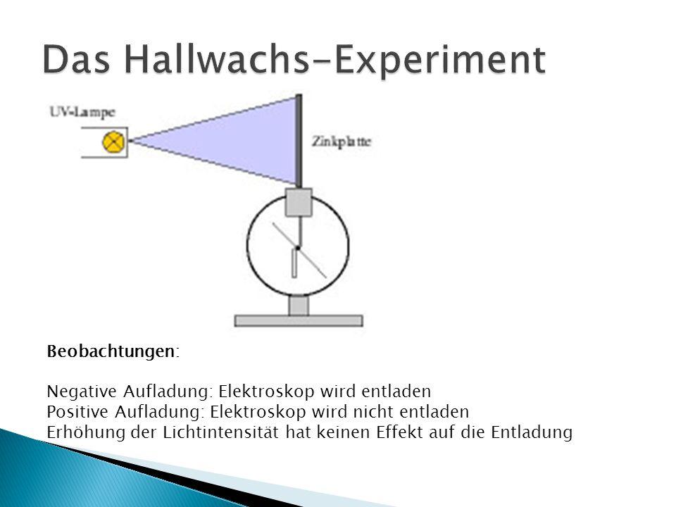 Das Hallwachs-Experiment