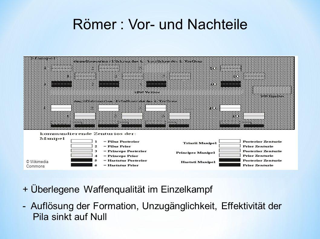 Römer : Vor- und Nachteile