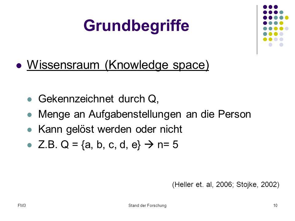 Grundbegriffe Wissensraum (Knowledge space) Gekennzeichnet durch Q,