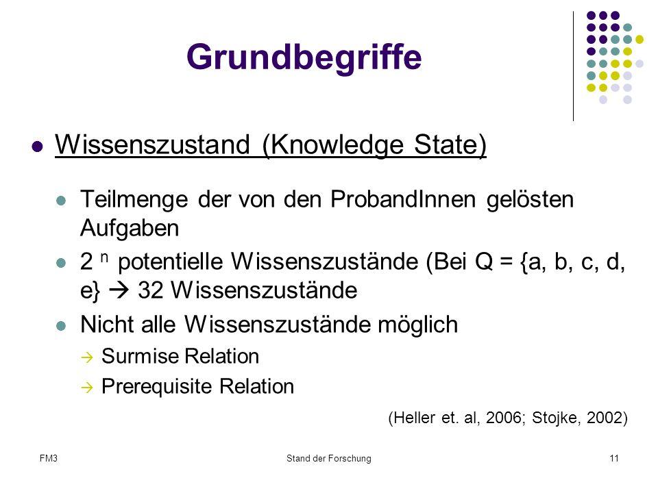 Grundbegriffe Wissenszustand (Knowledge State)