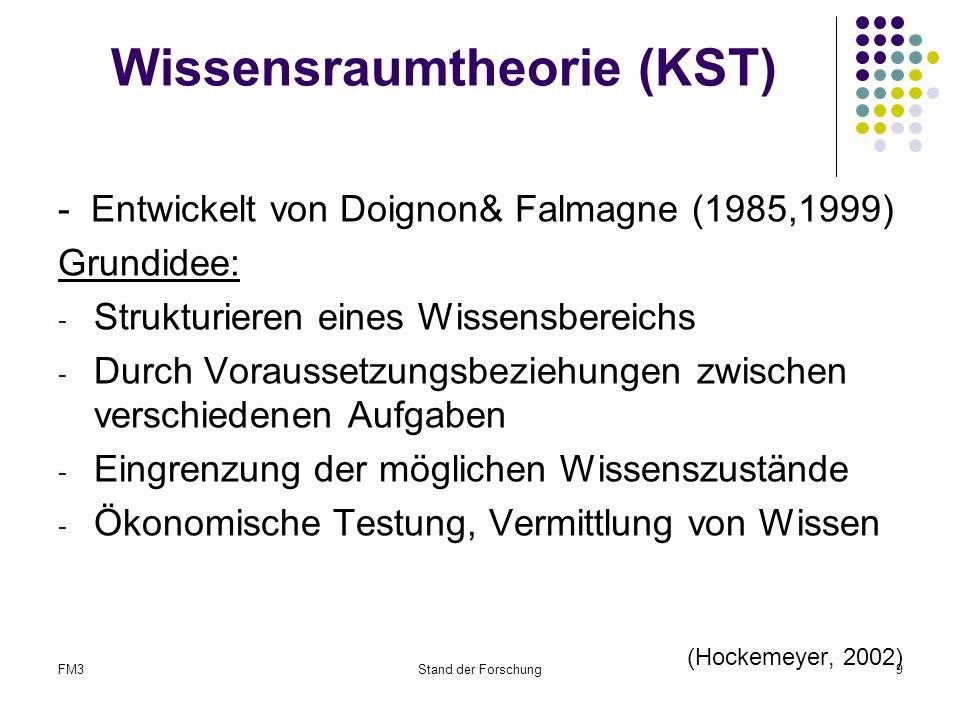 Wissensraumtheorie (KST)