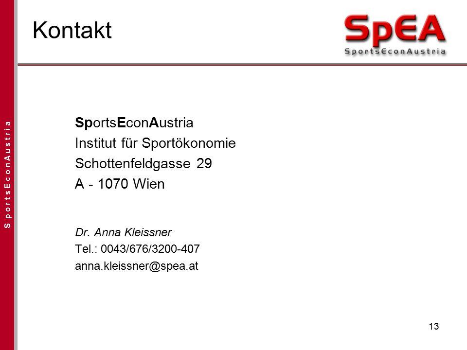 Kontakt SportsEconAustria Institut für Sportökonomie