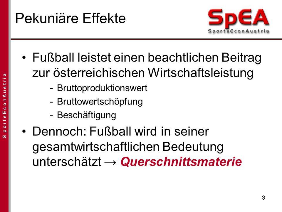 Pekuniäre Effekte Fußball leistet einen beachtlichen Beitrag zur österreichischen Wirtschaftsleistung.