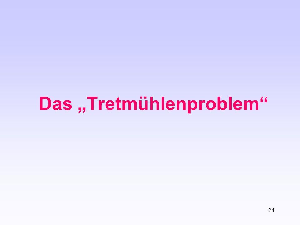 "Das ""Tretmühlenproblem"