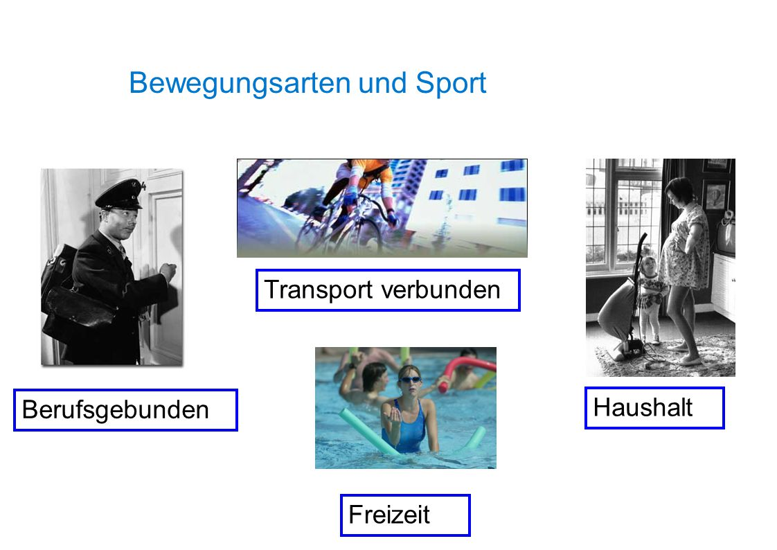 Bewegungsarten und Sport