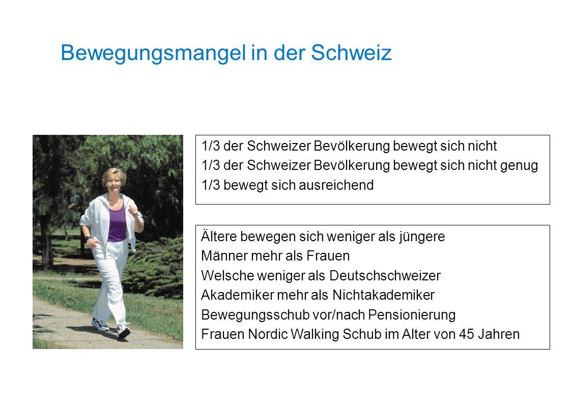 Bewegungsmangel in der Schweiz