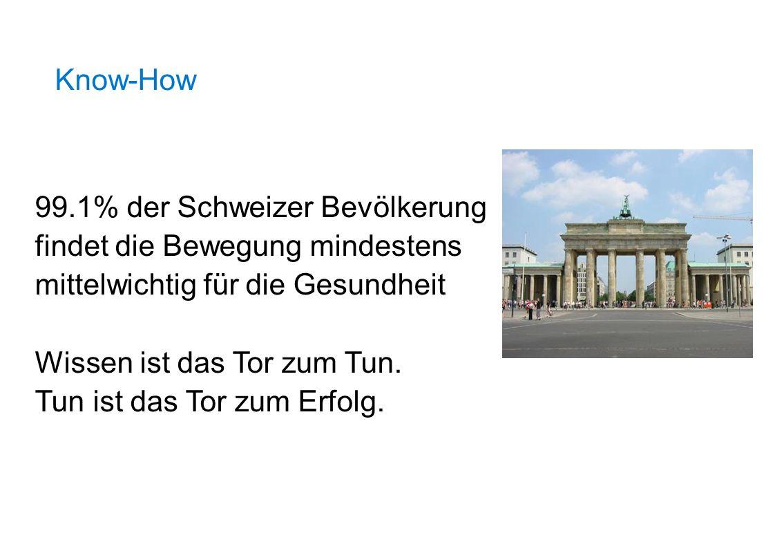 Know-How 99.1% der Schweizer Bevölkerung. findet die Bewegung mindestens. mittelwichtig für die Gesundheit.