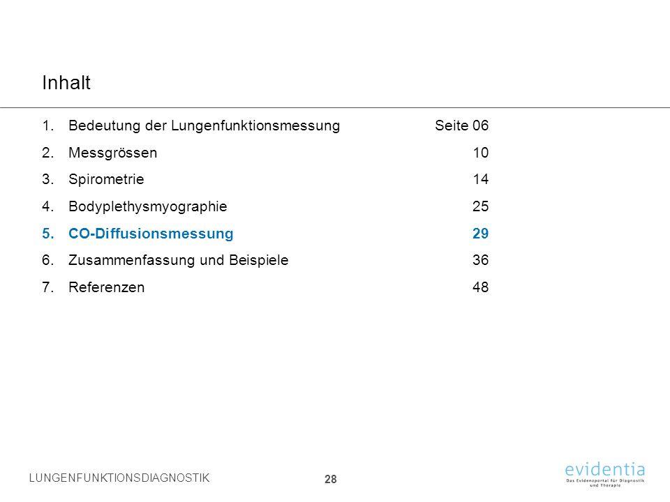 Inhalt Bedeutung der Lungenfunktionsmessung Seite 06 Messgrössen 10