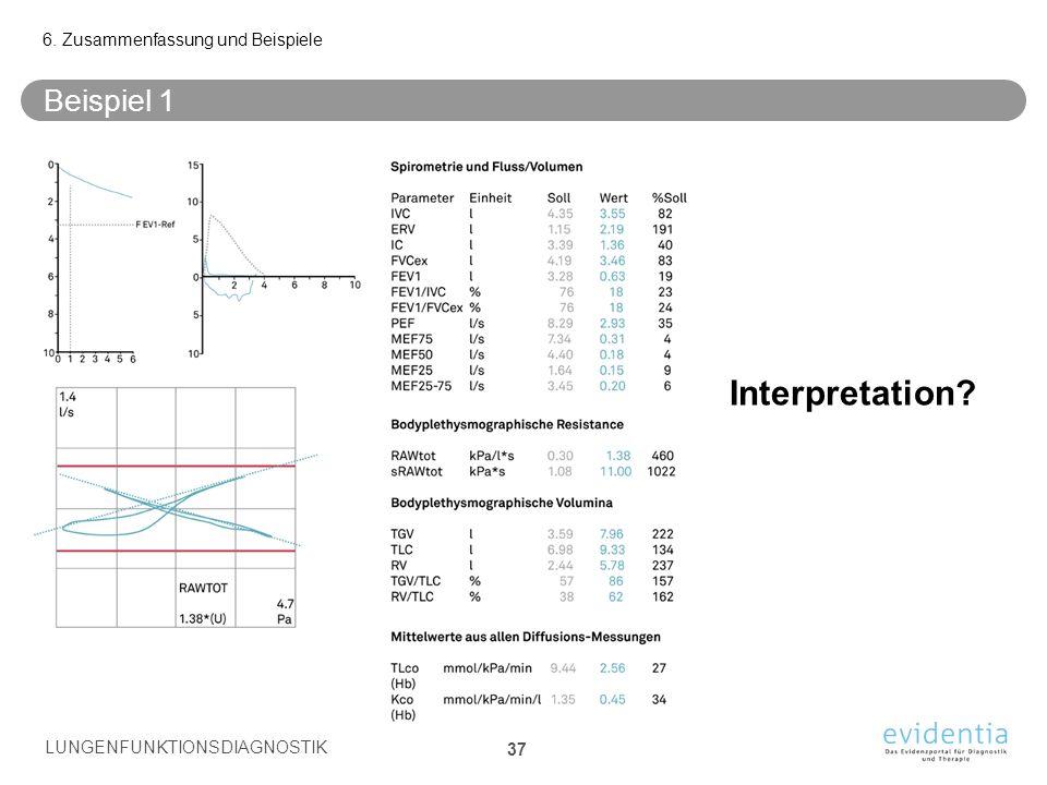 Interpretation Beispiel 1 6. Zusammenfassung und Beispiele