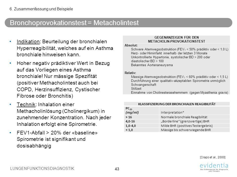 Bronchoprovokationstest = Metacholintest