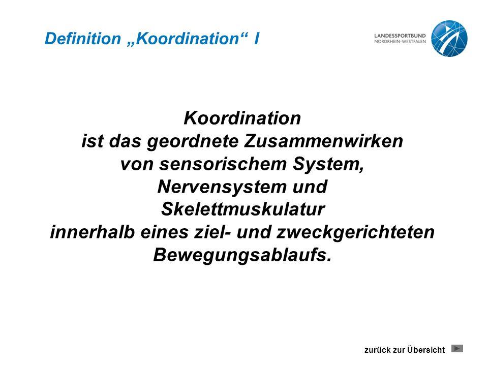 "Definition ""Koordination I"