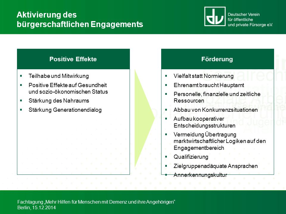 Aktivierung des bürgerschaftlichen Engagements