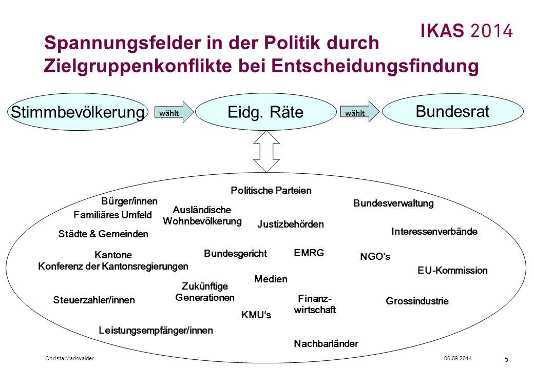 Die Zusammenarbeit der Staatsgewalten