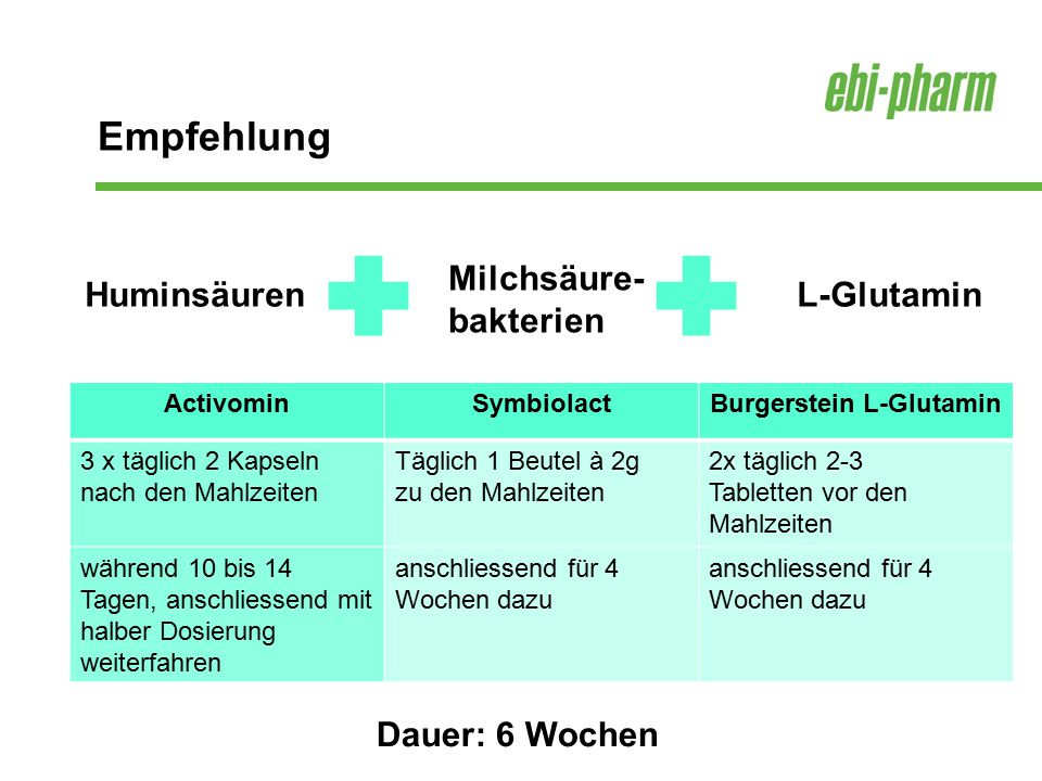 Burgerstein L-Glutamin
