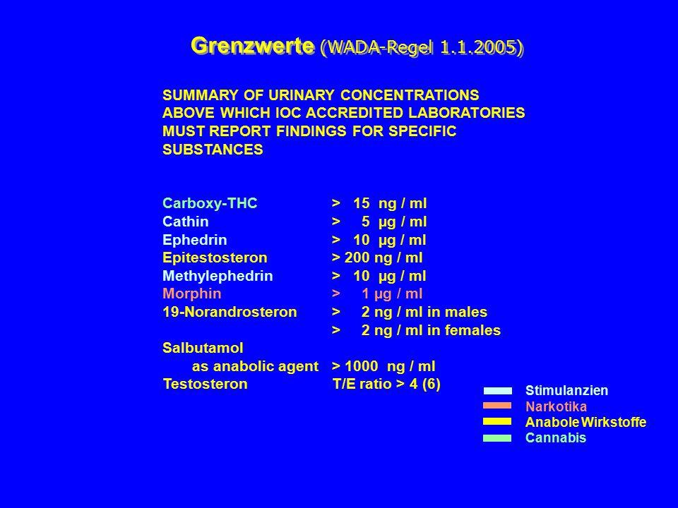 Grenzwerte (WADA-Regel 1.1.2005)