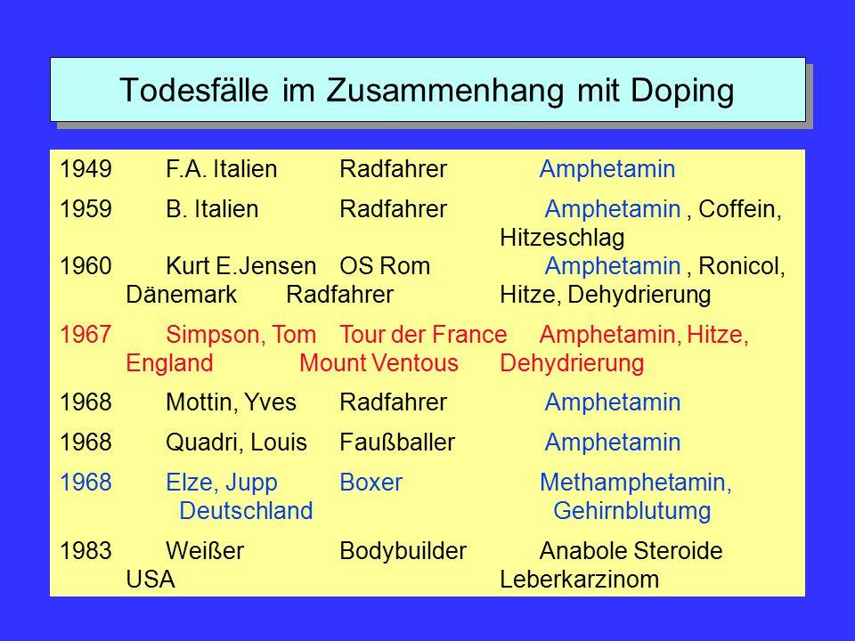 Todesfälle im Zusammenhang mit Doping