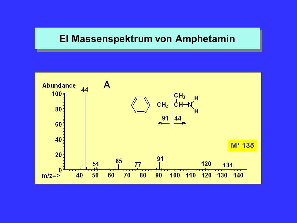 EI Massenspektrum von Amphetamin