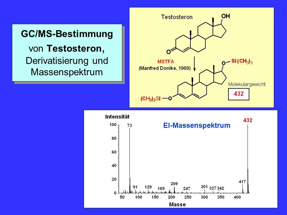 GC/MS-Bestimmung von Testosteron, Derivatisierung und Massenspektrum