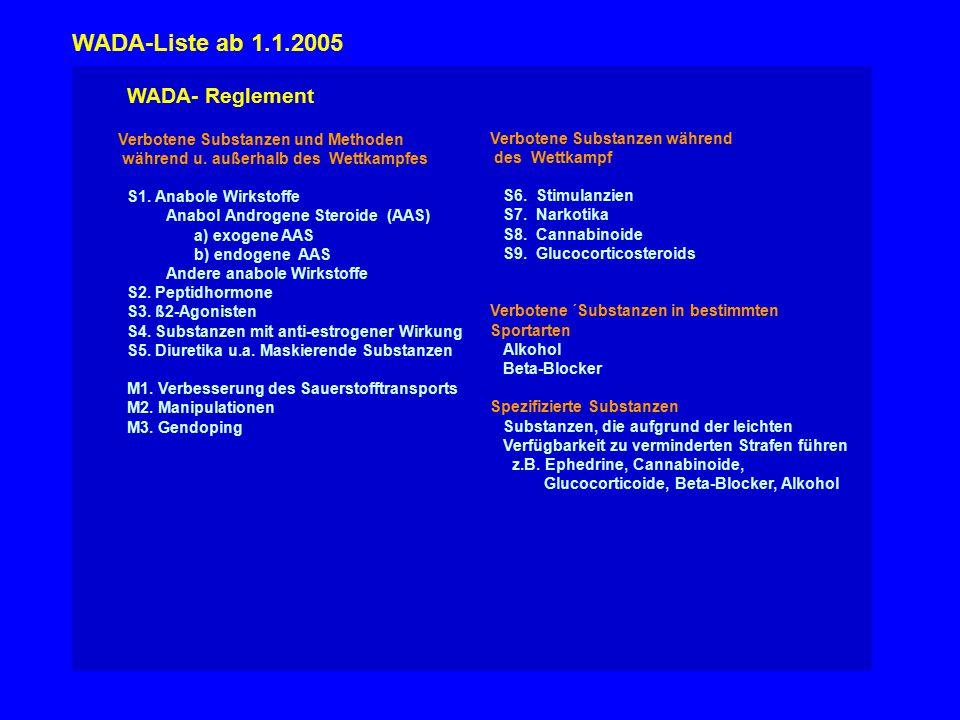 WADA-Liste ab 1.1.2005 WADA- Reglement