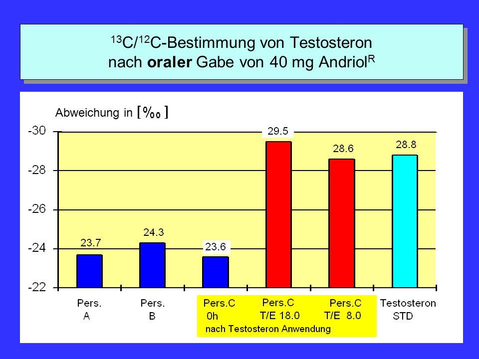 13C/12C-Bestimmung von Testosteron nach oraler Gabe von 40 mg AndriolR