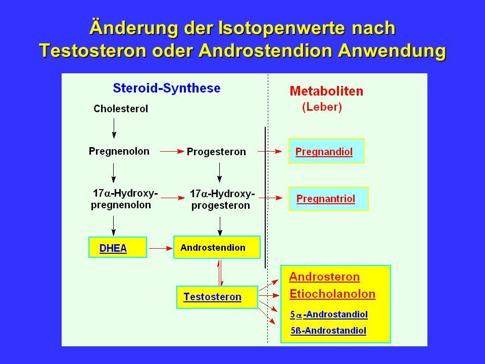 Änderung der Isotopenwerte nach Testosteron oder Androstendion Anwendung