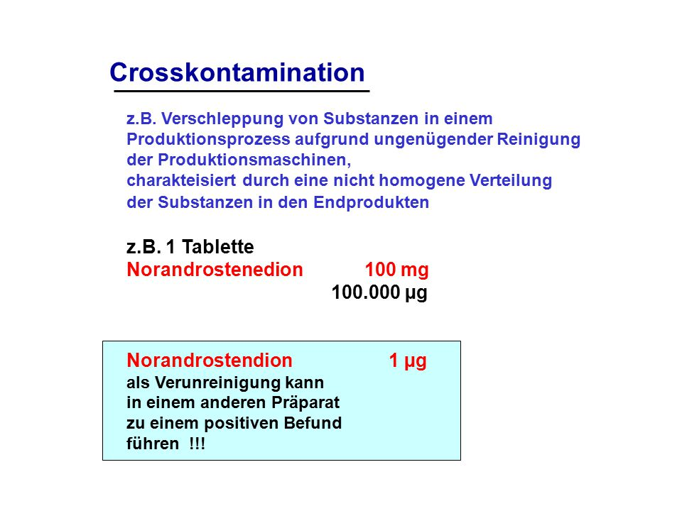 Crosskontamination z.B. 1 Tablette Norandrostenedion 100 mg 100.000 µg
