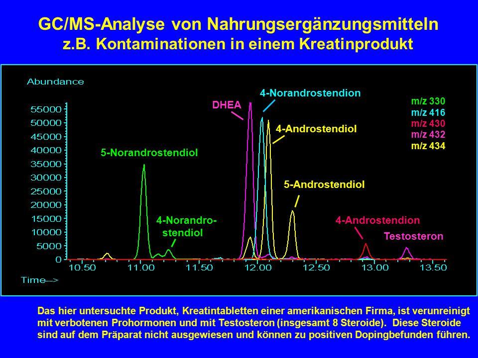 GC/MS-Analyse von Nahrungsergänzungsmitteln