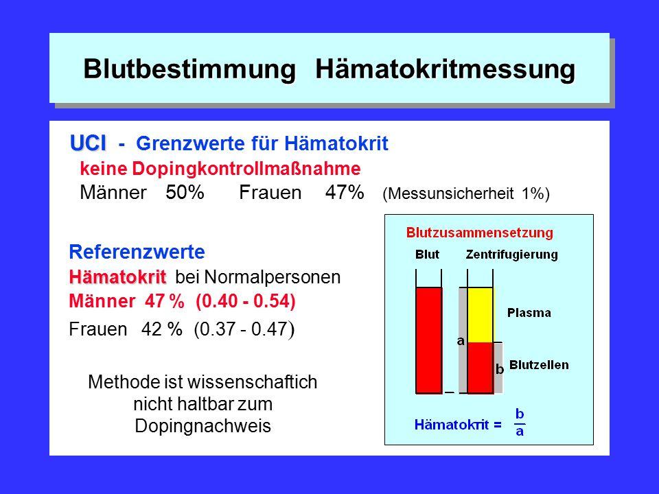 Blutbestimmung Hämatokritmessung