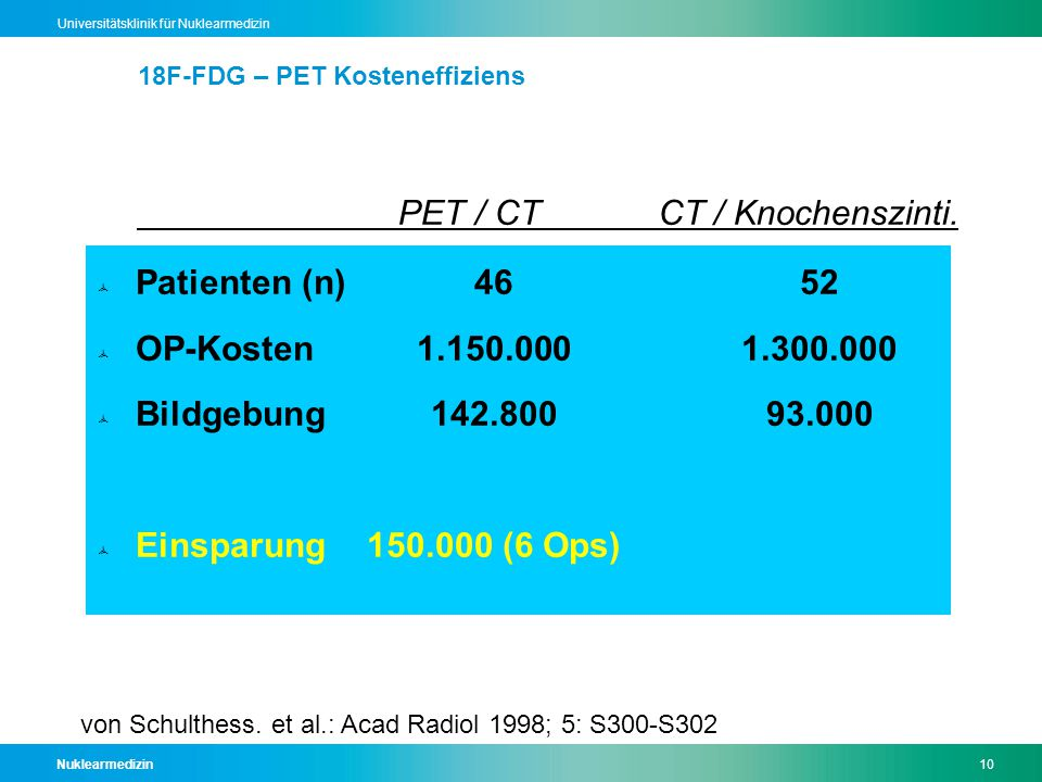 PET / CT CT / Knochenszinti.