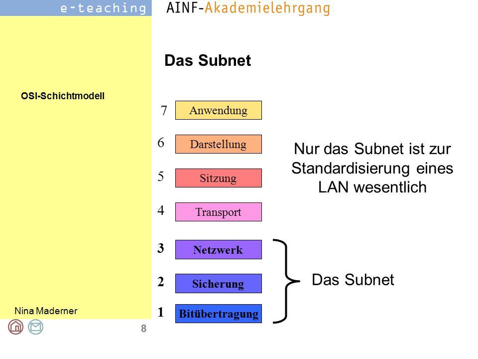 Nur das Subnet ist zur Standardisierung eines LAN wesentlich