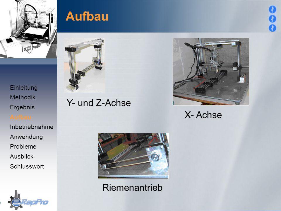 Aufbau Y- und Z-Achse X- Achse Riemenantrieb Einleitung Methodik