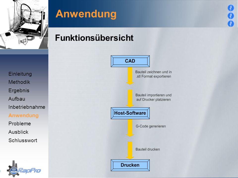 Anwendung Funktionsübersicht Einleitung Methodik Ergebnis Aufbau