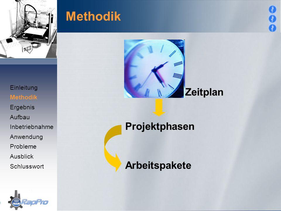 Methodik Zeitplan Projektphasen Arbeitspakete Einleitung Methodik