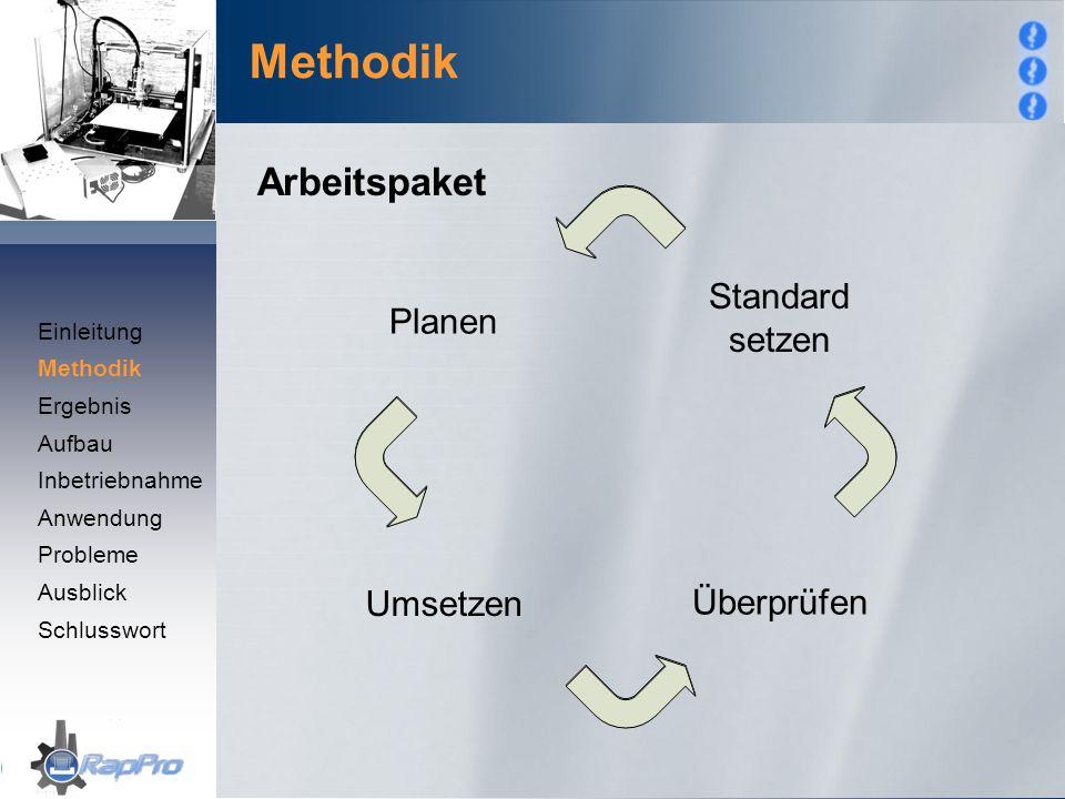 Methodik Arbeitspaket Standard setzen Planen Umsetzen Überprüfen