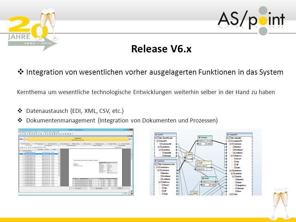 Release V6.x Integration von wesentlichen vorher ausgelagerten Funktionen in das System.