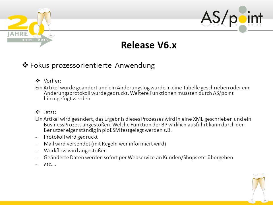Release V6.x Fokus prozessorientierte Anwendung Vorher: