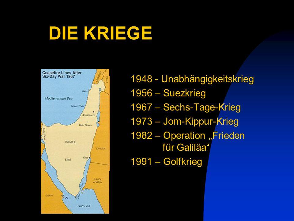 DIE KRIEGE 1948 - Unabhängigkeitskrieg 1956 – Suezkrieg
